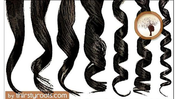 Curling Iron Curl Sizes Bowie News